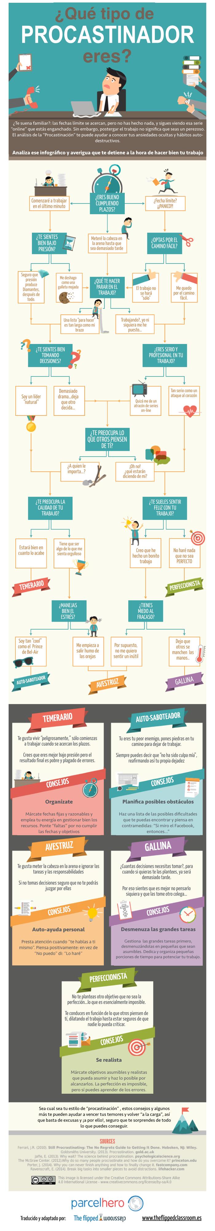 procrastinador-infografia